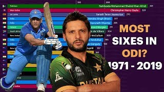 Top 20 Batsmen Ranked By Total Sixes in ODI Matches (1971 - 2019)
