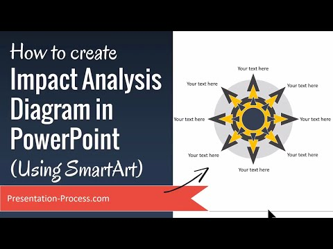 How to Create Impact Analysis Diagram in PowerPoint with SMARTART