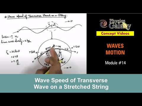 14. Physics | Waves Motion | Wave Speed of Transverse Wave on a Stretched String | by Ashish Arora