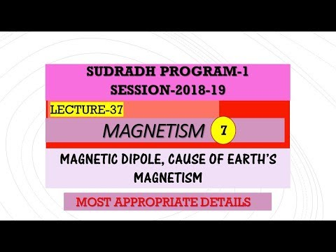 L-37, MAGNETISM-7 , [ Sudradh-1] 2018-19,  xii  physics fundamentals