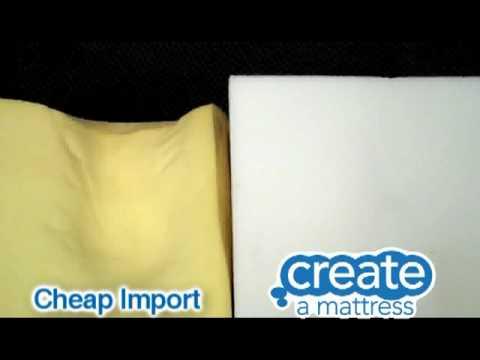 Create-A-Mattress Memory Foam: Quick Recovery