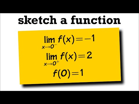 Calculus limits and sketch a graph, ex1
