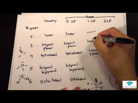 VSEPR Theory + Bond Angles - MCAT Lec