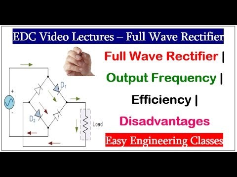 Full Wave Rectifier | Output Frequency | Efficiency | Disadvantages in Hindi