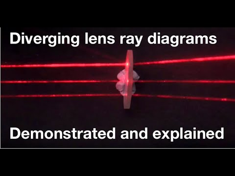 Ray diagrams for a diverging or concave lens explained: fizzics.org