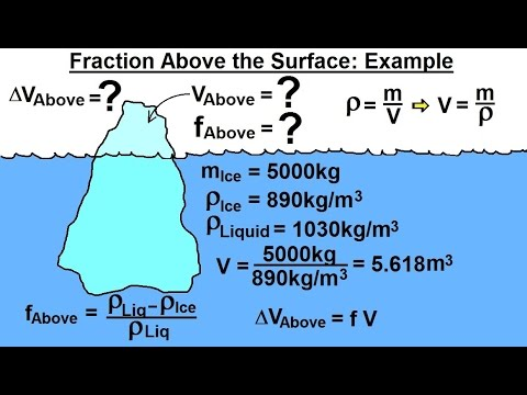 Physics - Mechanics: Fluid Statics: Buoyance Force (4 of 9) Fraction Above the Surface