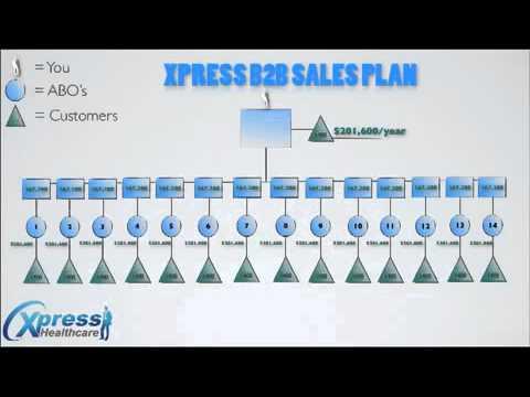 Xpress Healthcare Compensation Plan