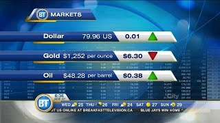 Will the Bank of Canada raise interest rates again?