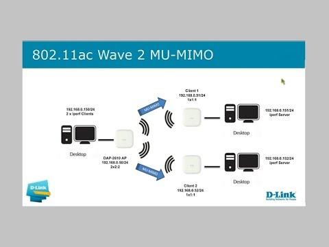 D-Link Webinar WiFi AC Wave 2