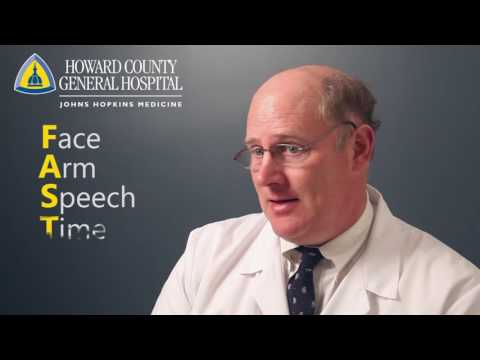 Stroke Risk Factors and Symptoms