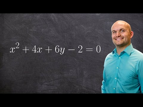 Equation of a parabola by completing the square