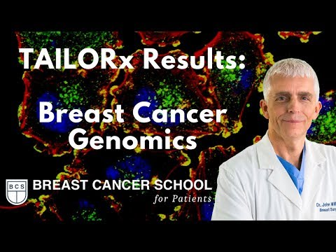 Less Chemotherapy for Breast Cancer: The TAILORx Results