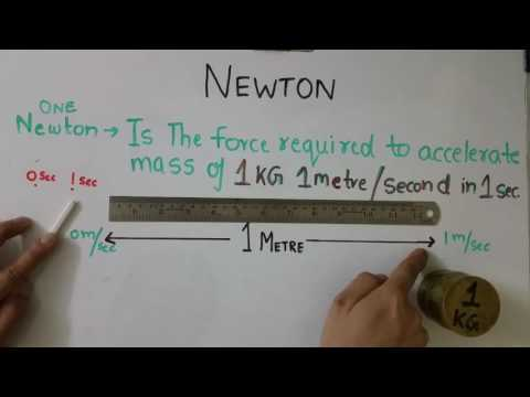 HIndi: One Newton of Force explained simply