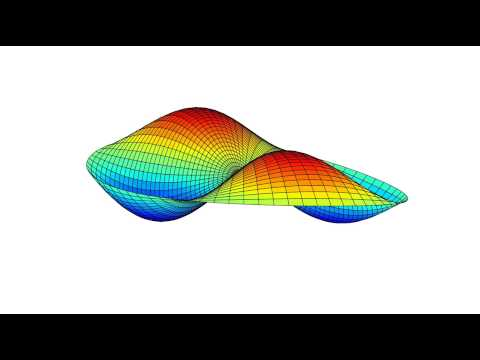 Poisson equation in a disc