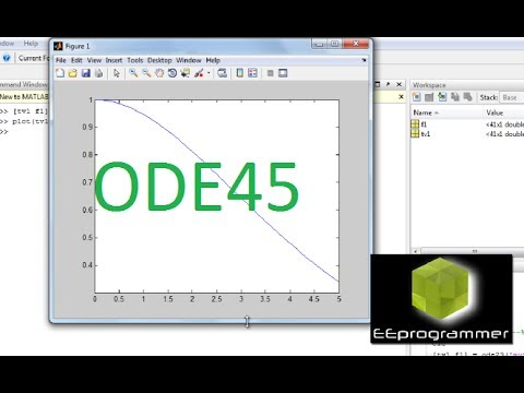 Solves First 1st Order Differential Equation with MATLAB ODE45