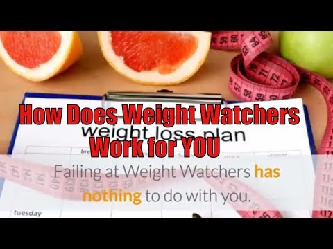How Does Weight Watchers Work ? Will Weight Watchers Work for You?