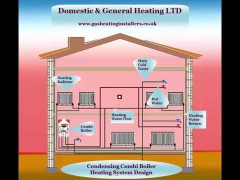Condensing Oil Boiler Versus Conventional Boiler / Condensing Oil Boiler