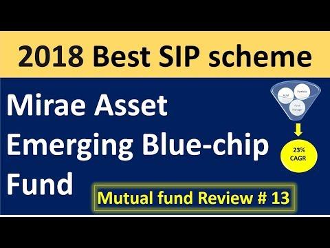 Mutual fund Review : Mirae Asset Emerging Blue Chip Fund | Scheme should be in Portfolio 2018