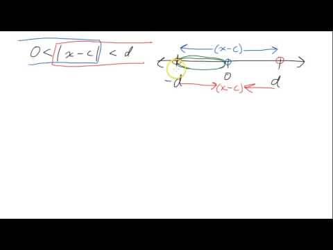 Compound Inequality with Absolute Value