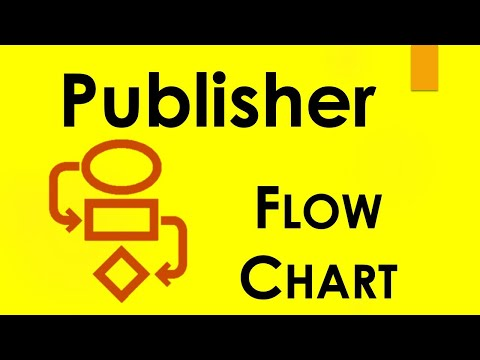Microsoft Publisher 04 How to create a flowchart with Publisher drawing tools