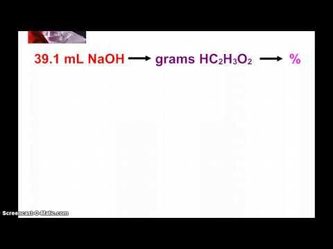 AP Chemistry Volumetric Analysis