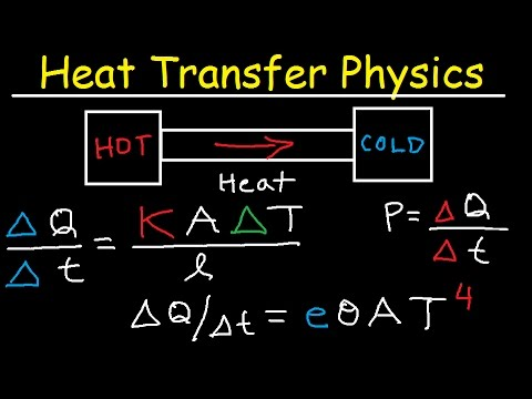 Thermal Conductivity, Stefan Boltzmann Law, Heat Transfer, Conduction, Convecton, Radiation, Physics