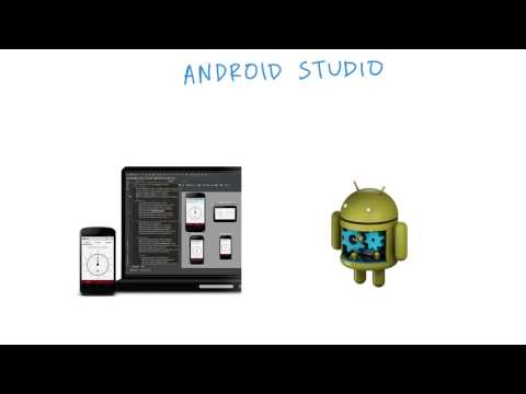 Installing Android Studio - Developing Android Apps