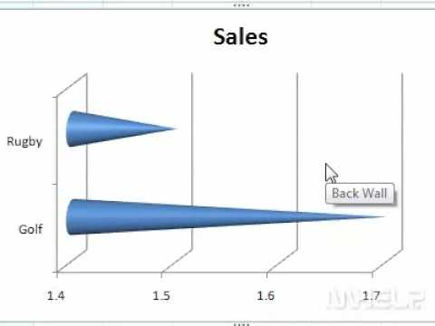 How to insert a cone bar chart