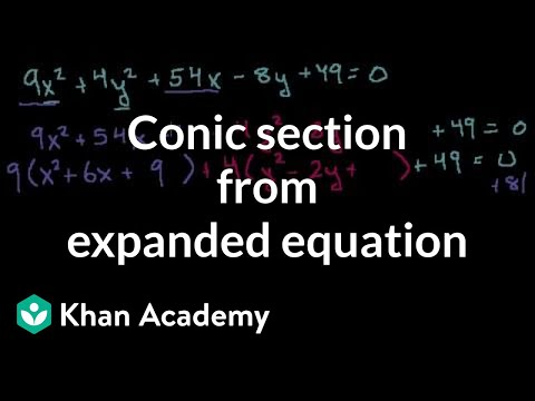 Identifying an ellipse from equation | Conic sections | Algebra II | Khan Academy