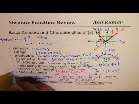 Absolute Function Review with  IMPORTANT Test Problems MHF4U