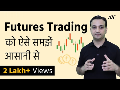 Futures - Trading, Contract & Market Concepts