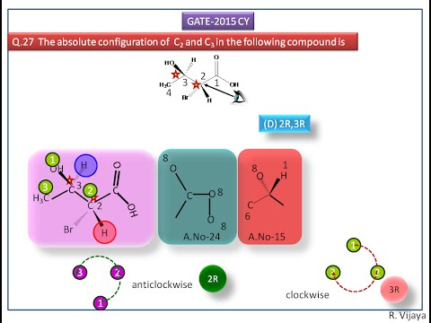 R and S configuration-GATE- 2015(27)-CHEMISTRY