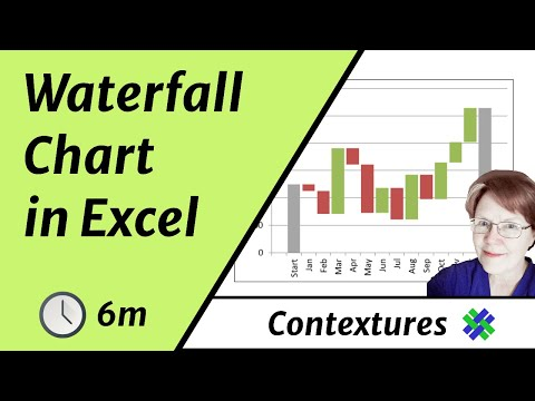 Create an Excel Waterfall Chart