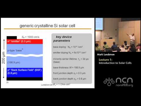 Solar Cells Lecture 1: Introduction to Photovoltaics