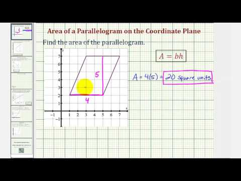 Ex: Area of a Parallelogram on the Coordinate Plane