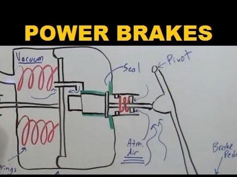 Power Brakes - Vacuum Assist - Explained