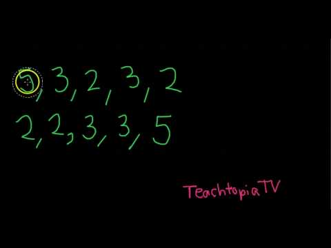 How to find the Arithmetic Mean or Average presented by TeachtopiaTV