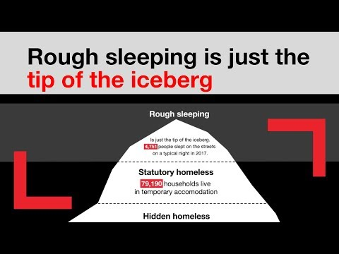 Rough sleeping is just the tip of the iceberg   homelessness   Shelter