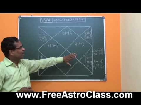 Astrology  Lessons  2.14   Relatives