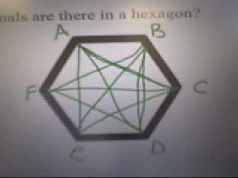 Number of diagonals in a hexagon explanation