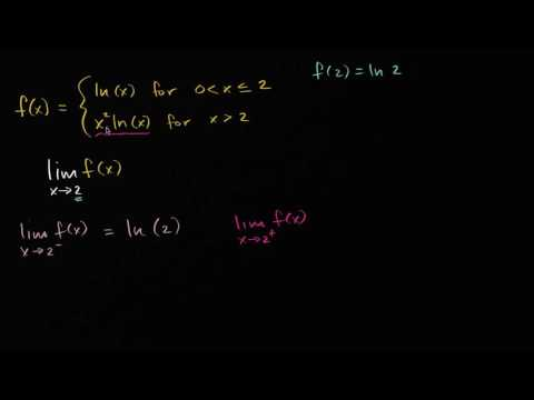 Analyzing functions for discontinuities (discontinuity example) | AP Calculus AB | Khan Academy