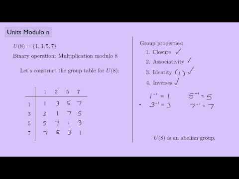 (Abstract Algebra 1) Units Modulo n