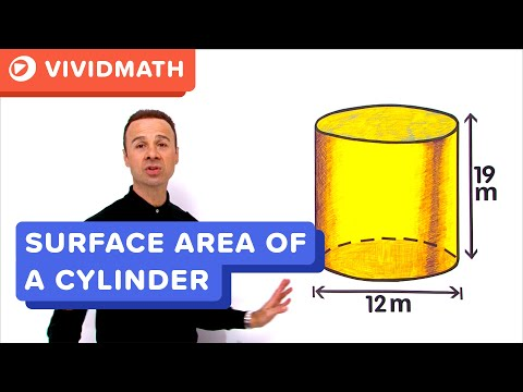 Surface Area Of A Cylinder - VividMaths.com