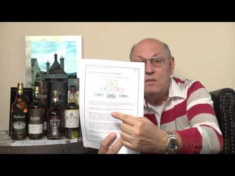 Die Definition von schottischem Single Malt Whisky