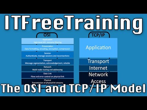 The OSI and TCP IP Model