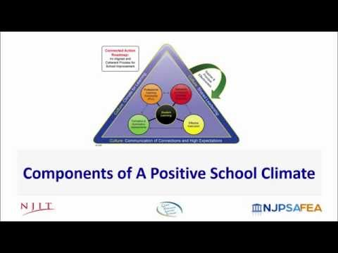 Components of a Positive School Climate