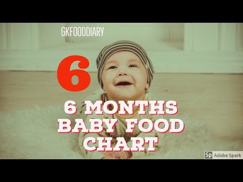 6 Month Baby Food Chart | Indian Homemade Baby Food recipes