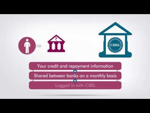 What is CIBIL & Credit Information Report (CIR)