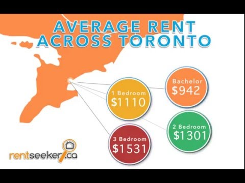 Cost to Rent Apartments in Toronto by RentSeeker.ca