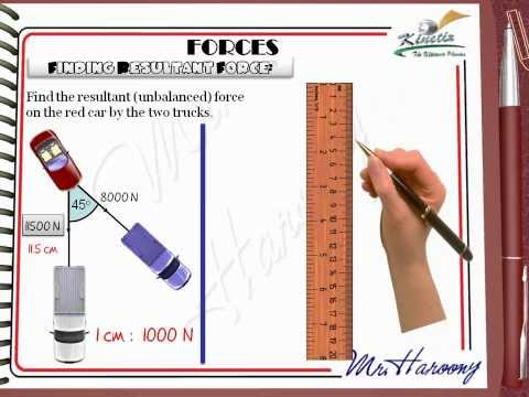 Force Diagram GCSE - IGCSE physics - finding the resultant force using parallelogram method